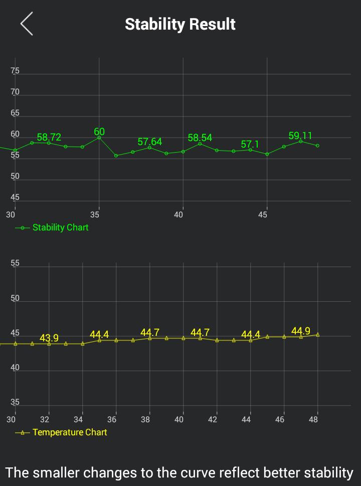 Stability Test3
