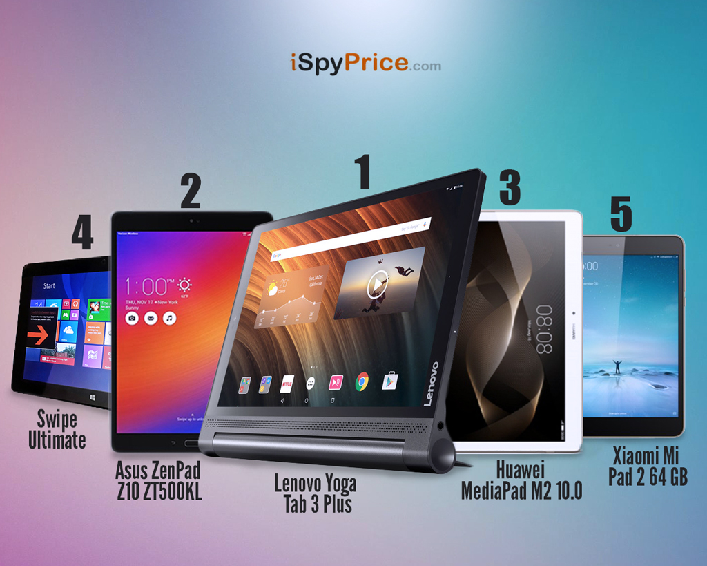 top-5-tablets-under-rs-25000
