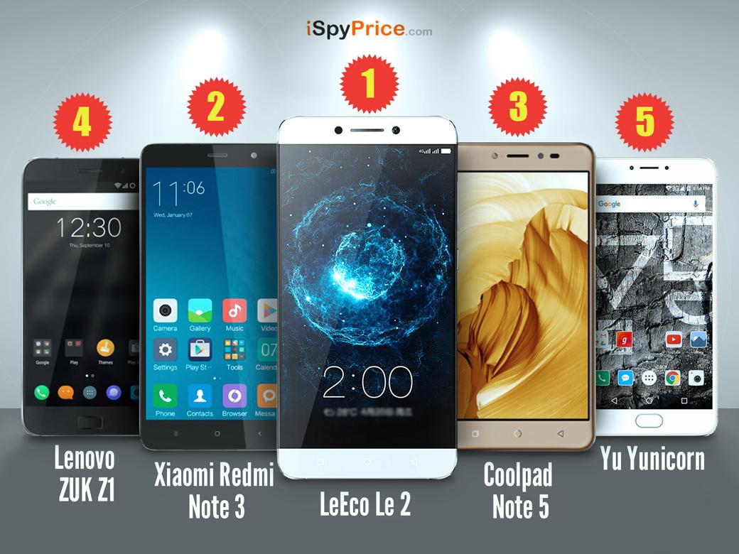top-5 smartphones under Rs. 15000 India