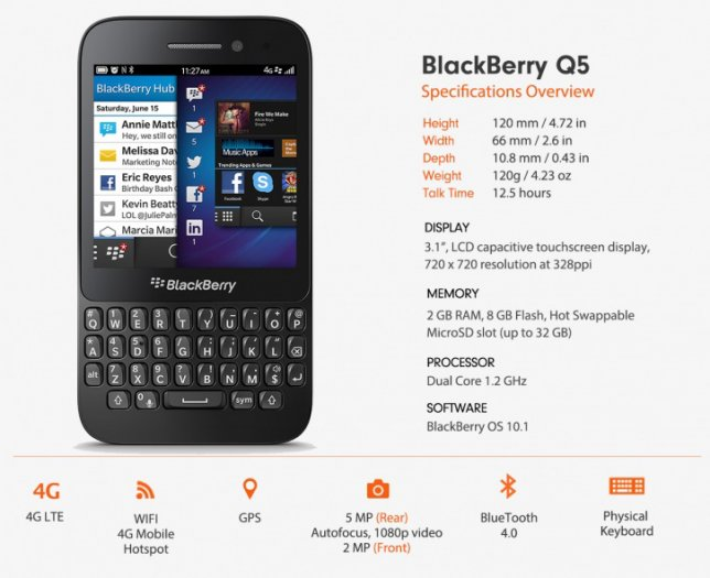 d7b04faa214 BlackBerry Q5 Mobile Price List in India July 2019 - iSpyPrice.com