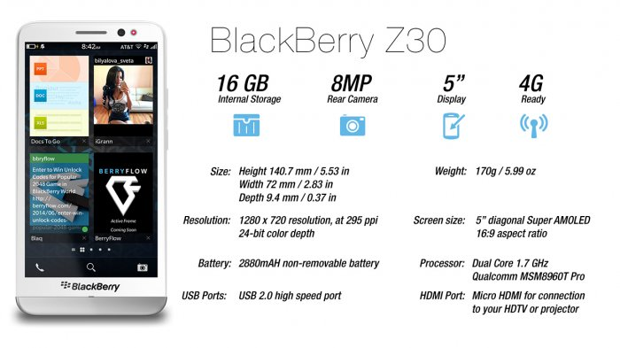 BlackBerry Z30: Supports 64 GB external storage, 4G LTE connectivity and up to 25 hours battery life