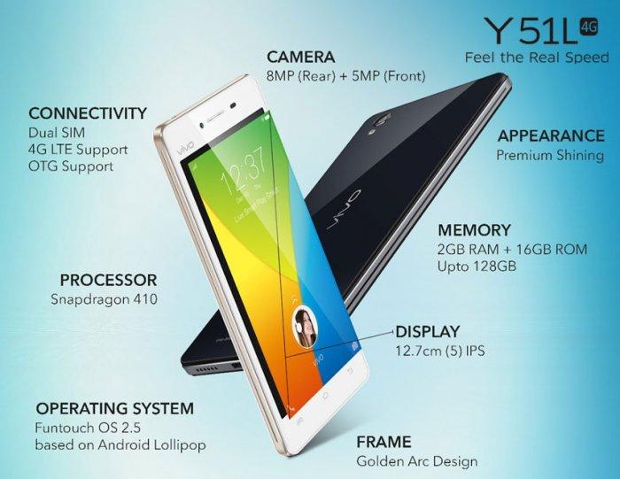 for vivo y51l phone